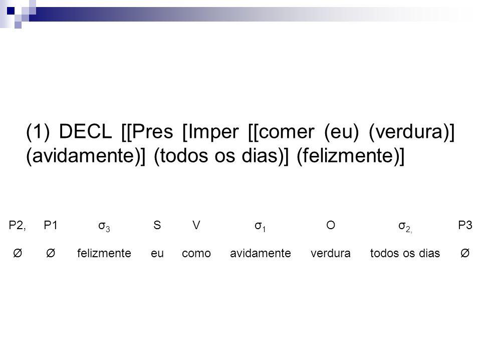 (1) DECL [[Pres [Imper [[comer (eu) (verdura)] (avidamente)] (todos os dias)] (felizmente)]